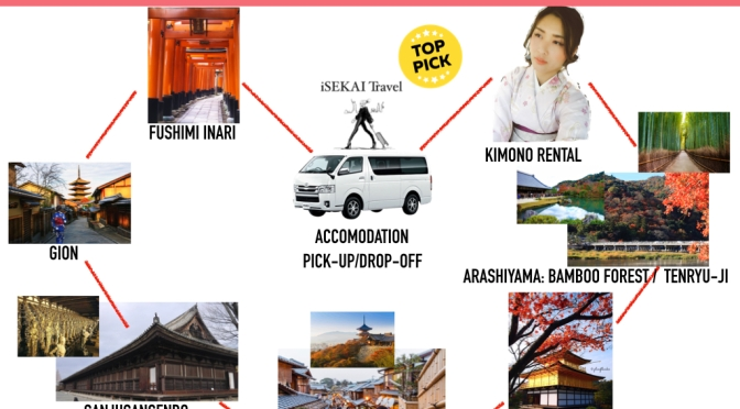 First time in KYOTO? Here is our top pickS for you!!!